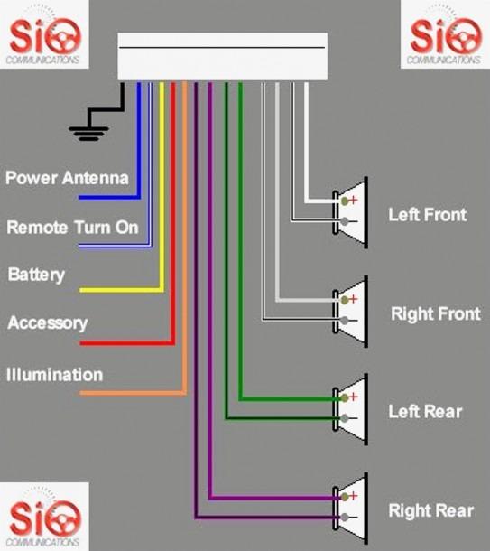 Sony Stereo Wiring