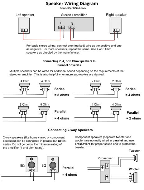 The Speaker Wiring Diagram And Connection Guide