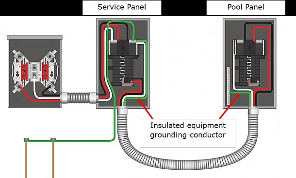 A Sub Panel Wiring Diagram