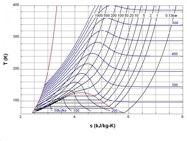 File St Diagram Of N2 01 Jpg