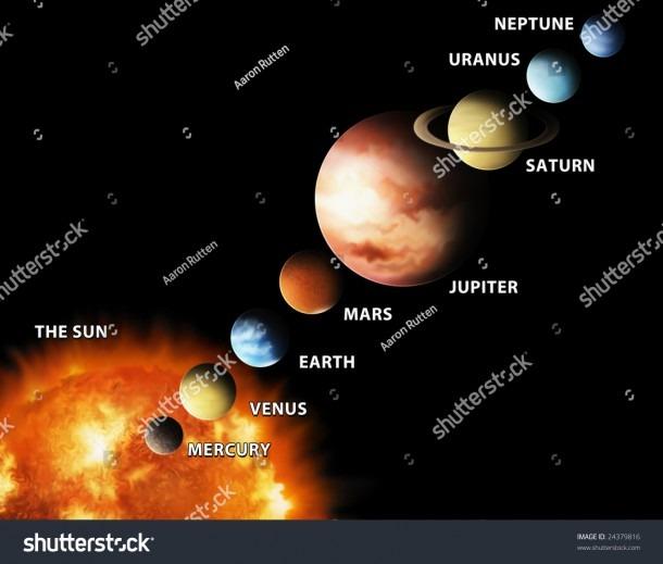 Solar System Wiring Diagram: Explain Solar System With Diagram