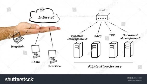 Medical Network Diagram Stock Photo (edit Now) 225901957
