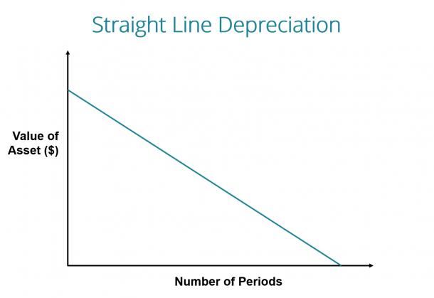 Overhead Line Equipment Diagram