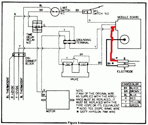 Suburban Rv Furnace Wiring Stat