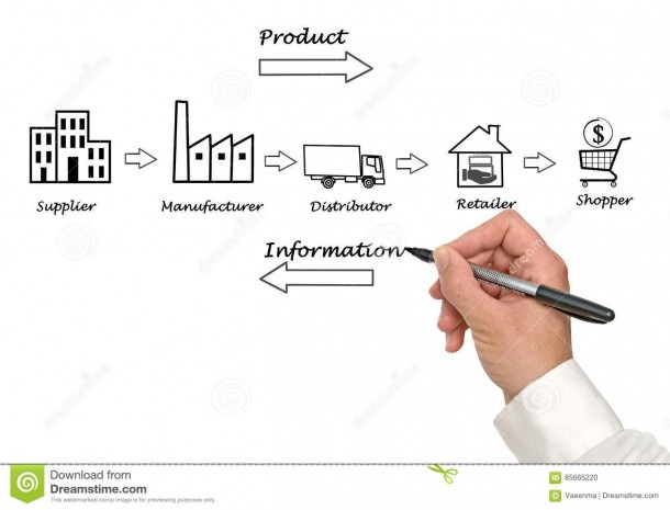 Supply Chain Diagram Stock Illustration  Illustration Of