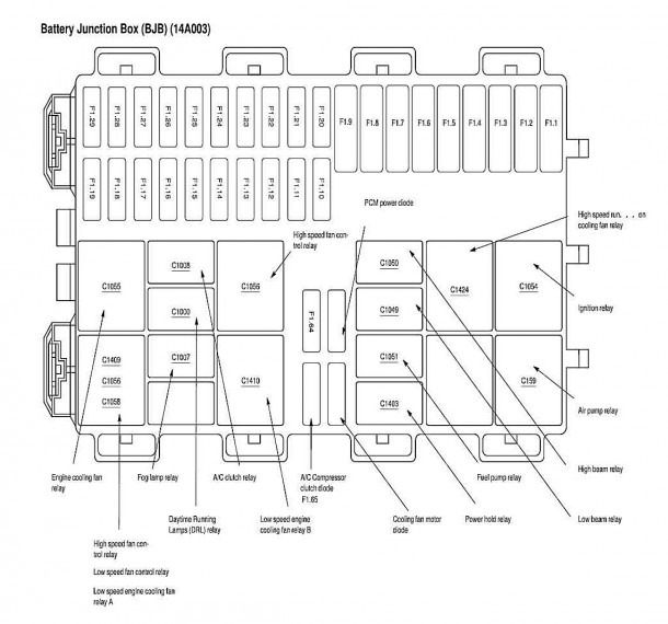 Fuse Box 2003 Ford Focus 16v Zetec  U2013 Best Diagram Collection
