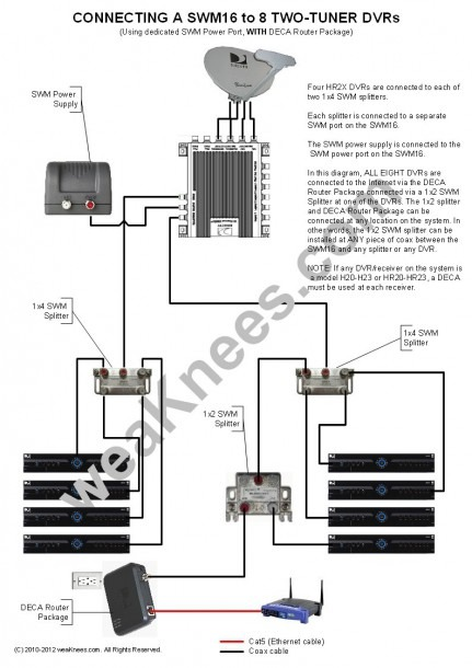 Directv Swm Wiring Diagrams And Resources  U2013 Best Diagram