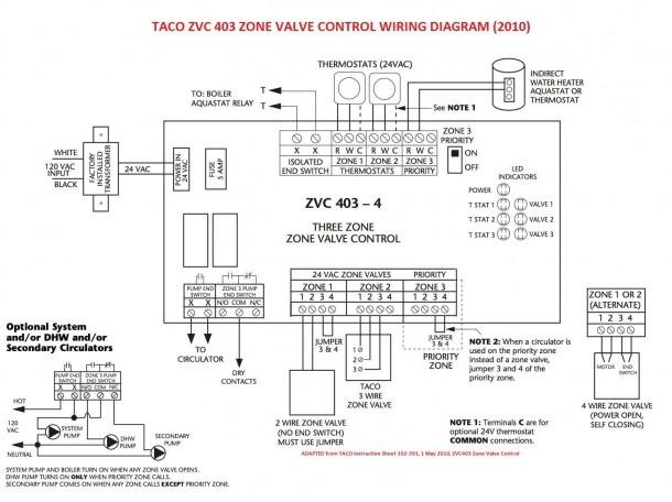 Taco Circulator Wiring