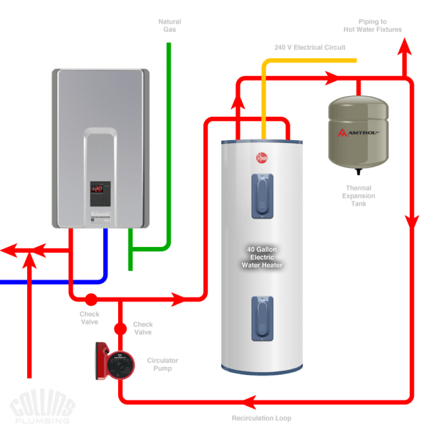 Piping Diagram For Two Water Heaters  U2013 Best Diagram Collection