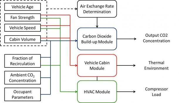 Tikz Diagram  Block Diagram