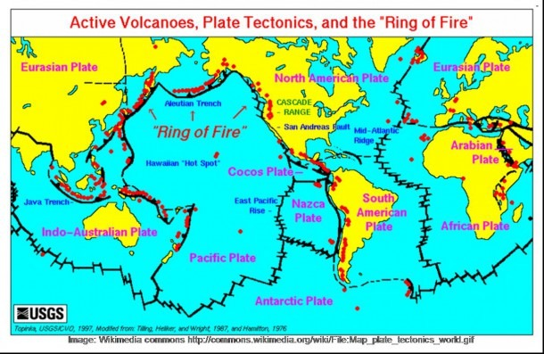 The Mathisen Corollary  Earthquakes Far From Plate Boundaries
