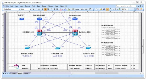 Template Network Diagram Excel