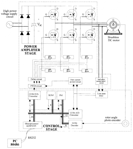 The Configuration Of The Prototype Brushless Dc Motor Driver