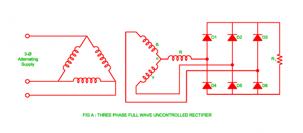 Working Of Three Phase Uncontrolled Full Wave Rectifier