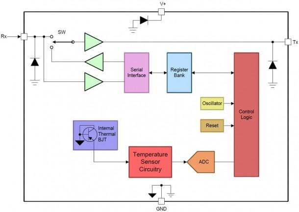 Tmp144 Digital Temperature Sensor