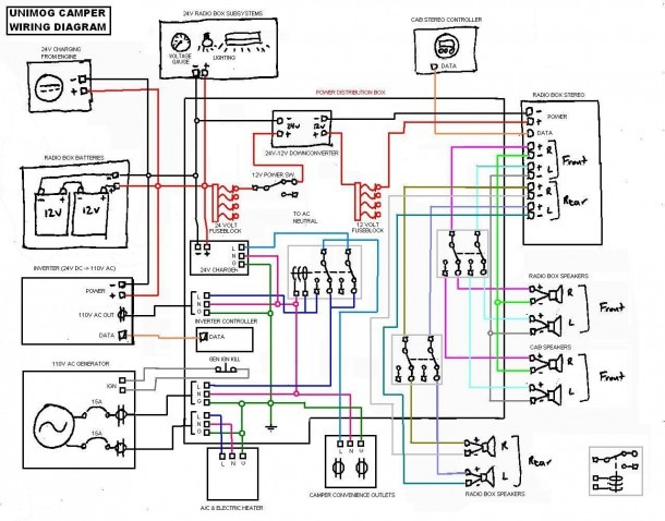 Fema Wiring Diagram