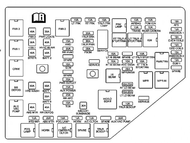 Fuse Box Diagram For 2009