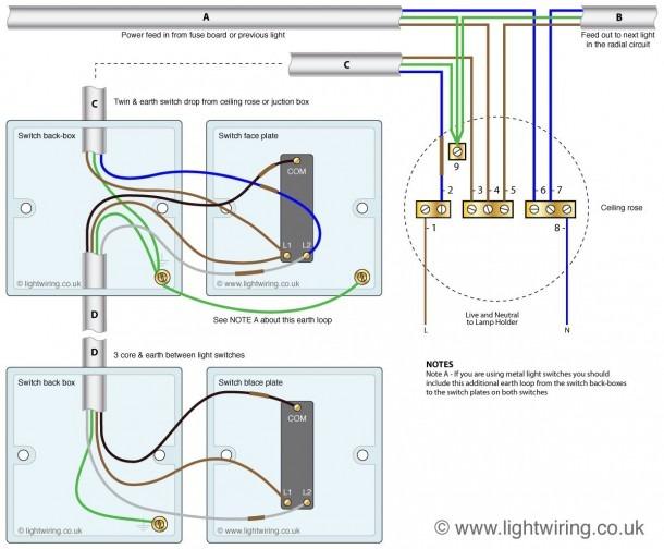 2 Wiring Diagram