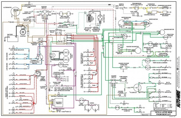 1972 Mg Midget Wiring Diagram For Horns On