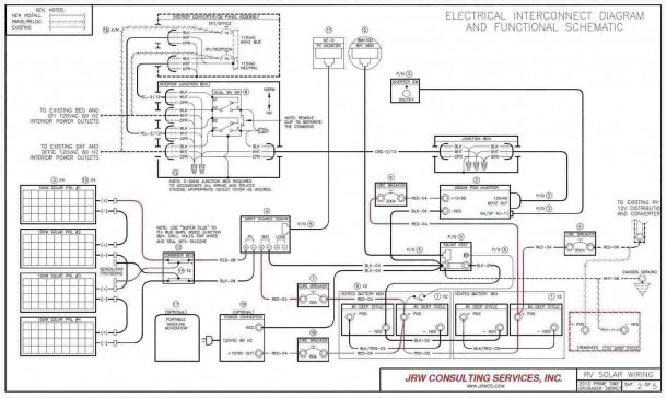 Coleman Pop Up Wiring Harness Diagram