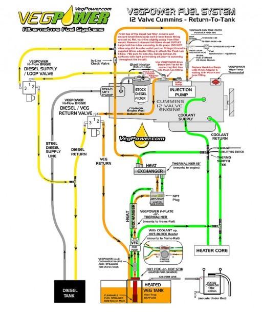 F250 6 0l Fuel System Diagram