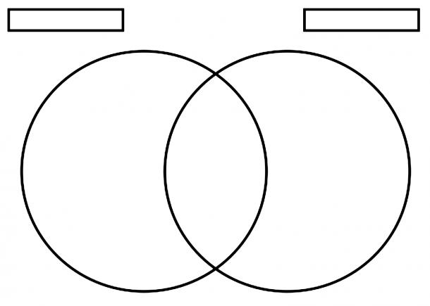 Blank Venn Diagram - Best Diagram Collection