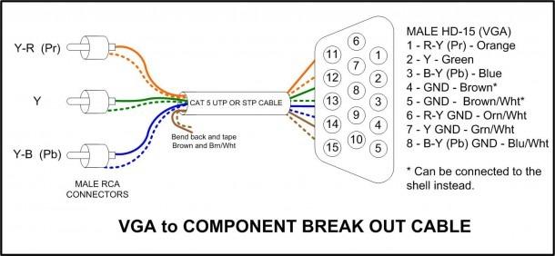 Vga Connection Diagram