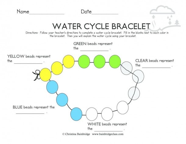 Water Cycle Worksheet Fill In The Blank Water Cycle Diagram
