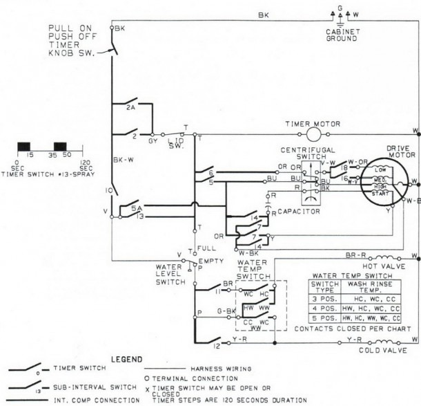 Cabrio Dryer Wiring Diagram
