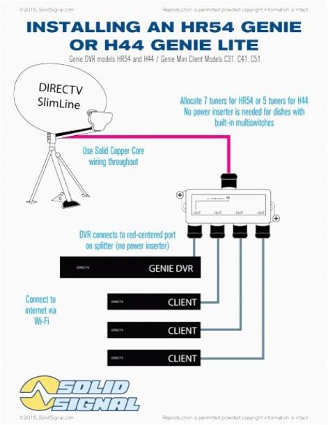 Direct Tv Connection Diagram