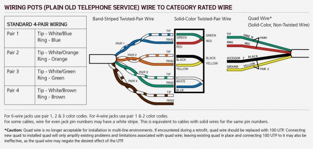 Dsl Wiring 4 Wire Plug Diagram