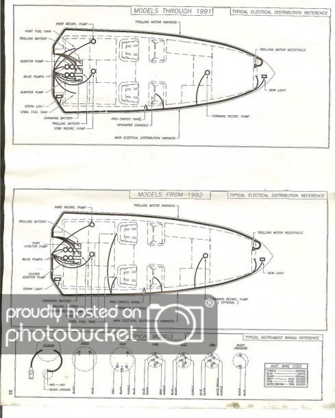 1992 Bas Tracker Wiring Diagram