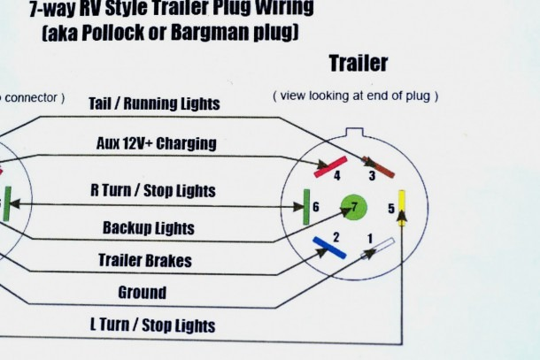 7 Prong Trailer Wiring Diagram Dodge