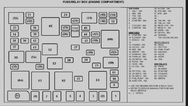 2002 Kia Optima Fuse Diagram