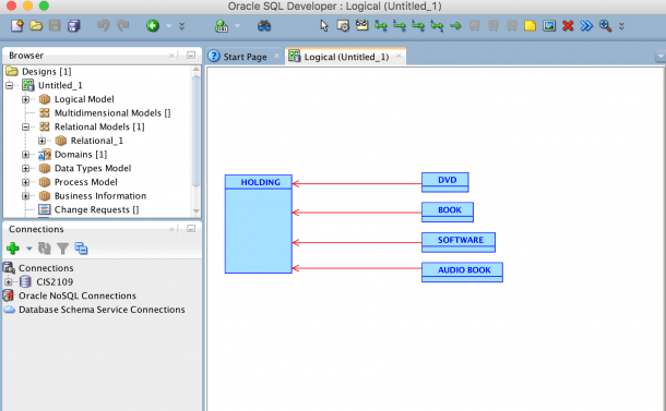 How To Create Subtypes Supertypes In Er Diagrams Using Oracle Sql