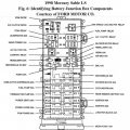 1996 Mercury Sable Fuse Box Diagram