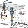 Pipes Under Kitchen Sink Diagram