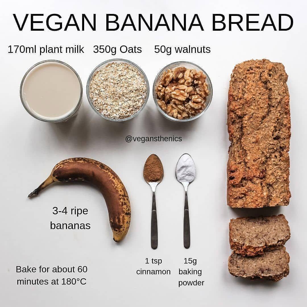 """Vegan Fitness & Nutrition Info auf Instagram: """"Mein am meisten"""