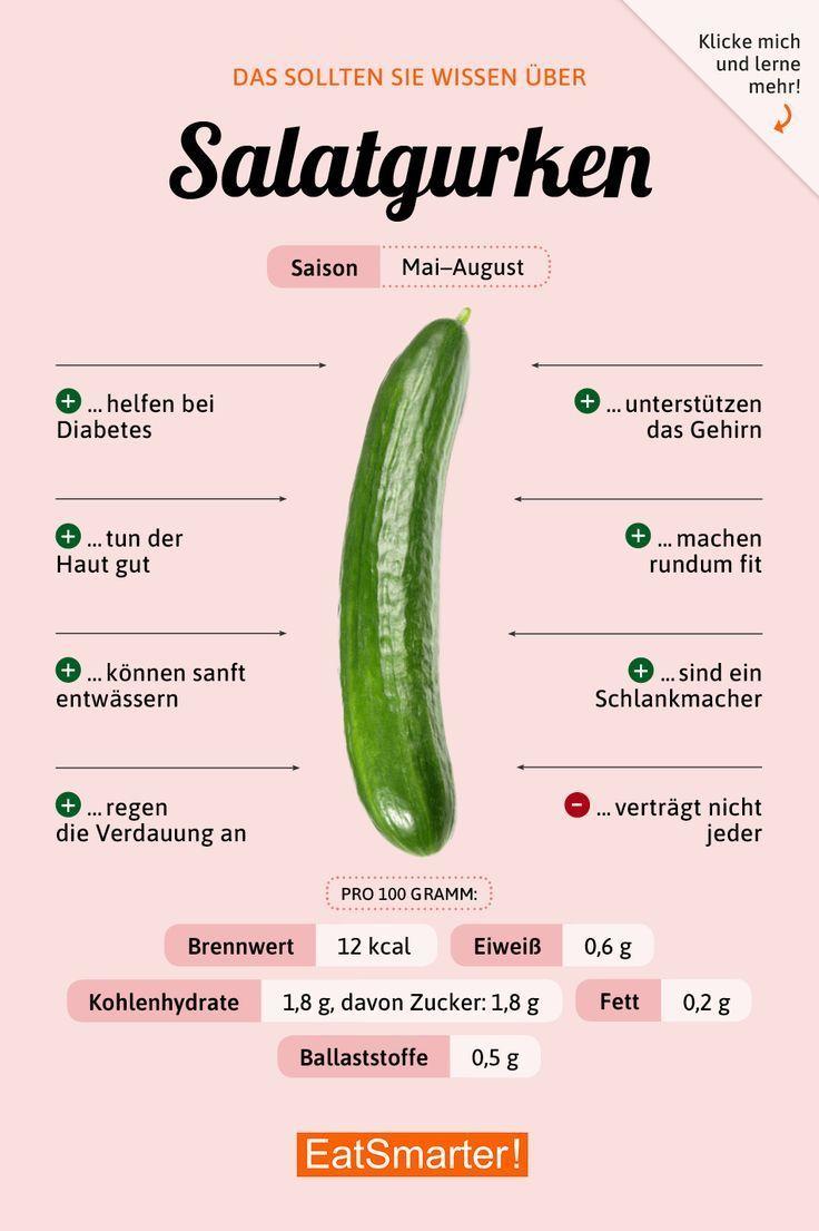 Das solltest du über Gurken wissen!